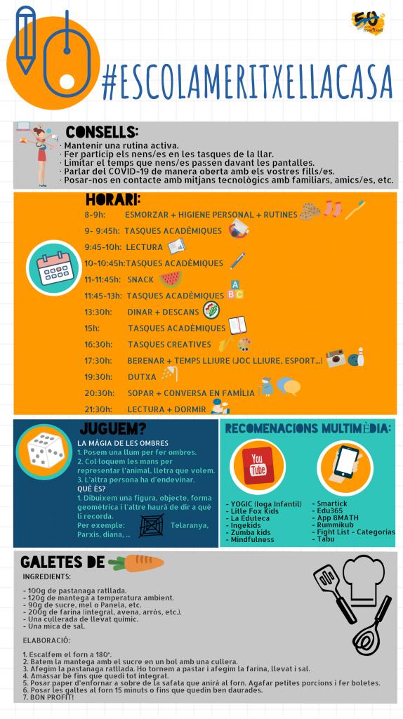 Infografia: Consells per estudiar des de casa. Escola i alumnes