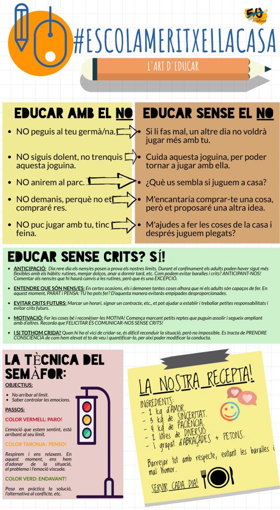 Infografia: educar sense el NO. Escola i alumnes
